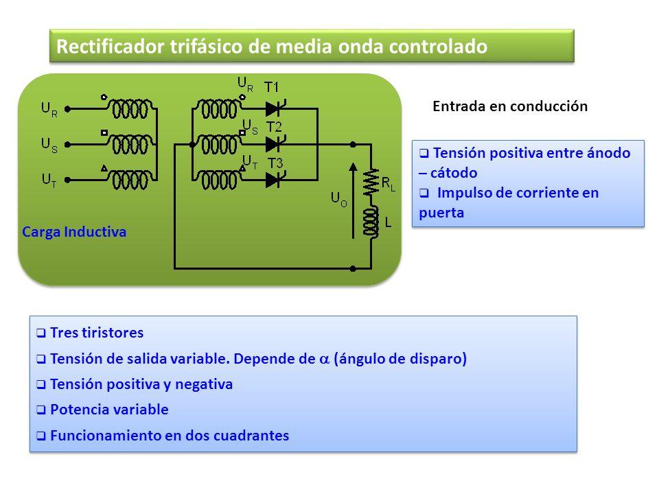 Tres tiristores Tensión de salida variable. Depende de (ángulo de disparo) Tensión positiva y negativa Potencia variable Funcionamiento en dos cuadran