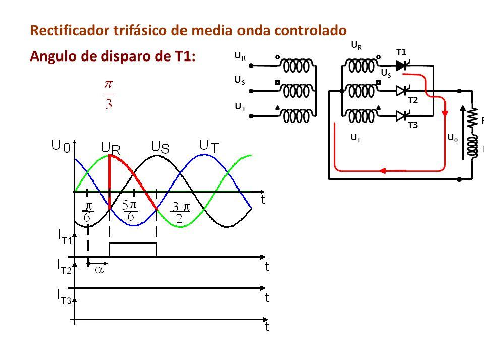 Angulo de disparo de T1: URUR T1 T2 T3 R L L USUS UTUT URUR USUS UTUT U0U0 Rectificador trifásico de media onda controlado