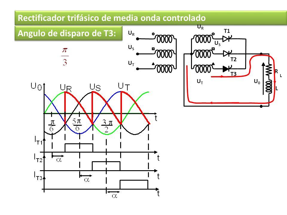 Rectificador trifásico de media onda controlado URUR T1 T2 T3 R L L USUS UTUT URUR USUS UTUT U0U0 Angulo de disparo de T3: