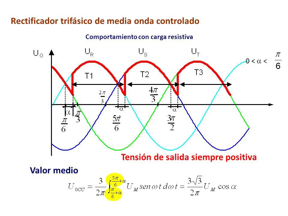Tensión de salida siempre positiva 0 < < Valor medio Rectificador trifásico de media onda controlado Comportamiento con carga resistiva