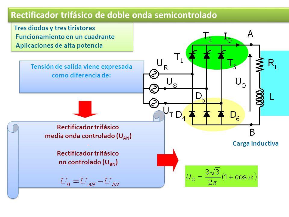 Tres diodos y tres tiristores Funcionamiento en un cuadrante Aplicaciones de alta potencia Tres diodos y tres tiristores Funcionamiento en un cuadrant