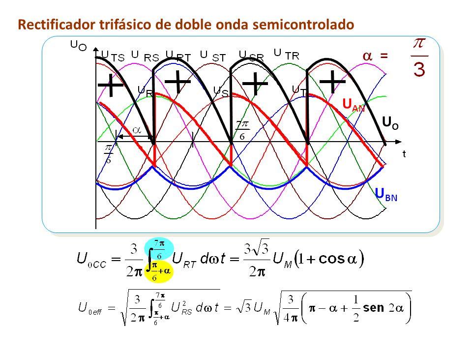 Rectificador trifásico de doble onda semicontrolado = U BN U AN UOUO
