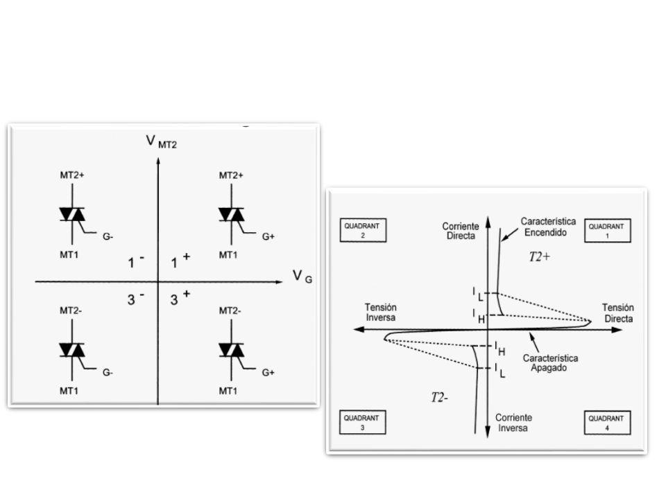 Encendido El triac estándar puede ser disparado por circulación de corriente positiva o negativa entre compuerta y MT1.