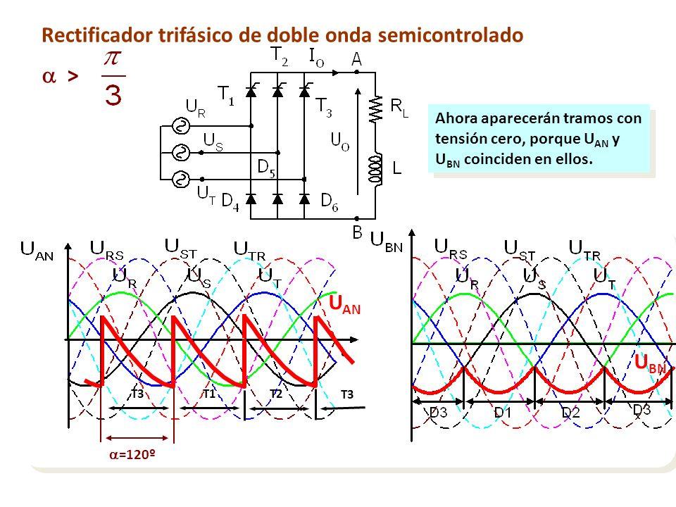 Rectificador trifásico de doble onda semicontrolado > =120º T3 T1 T3 T2 U AN U BN Ahora aparecerán tramos con tensión cero, porque U AN y U BN coincid