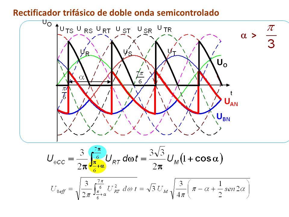 Rectificador trifásico de doble onda semicontrolado U AN U BN UOUO >