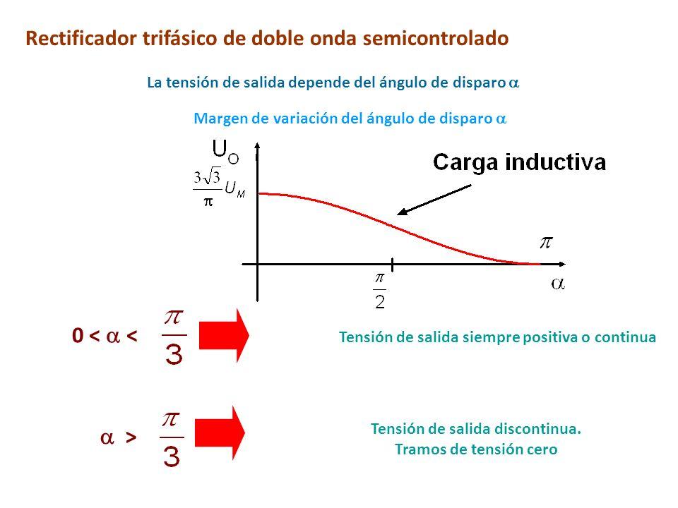 La tensión de salida depende del ángulo de disparo 0 < < Tensión de salida siempre positiva o continua Tensión de salida discontinua. Tramos de tensió