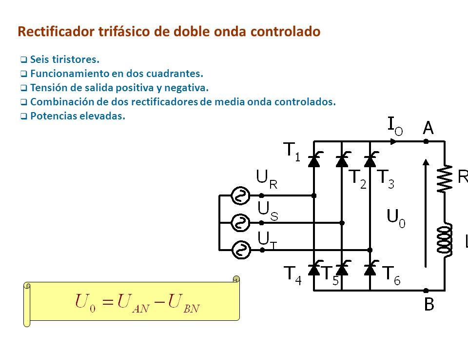 Seis tiristores. Funcionamiento en dos cuadrantes. Tensión de salida positiva y negativa. Combinación de dos rectificadores de media onda controlados.