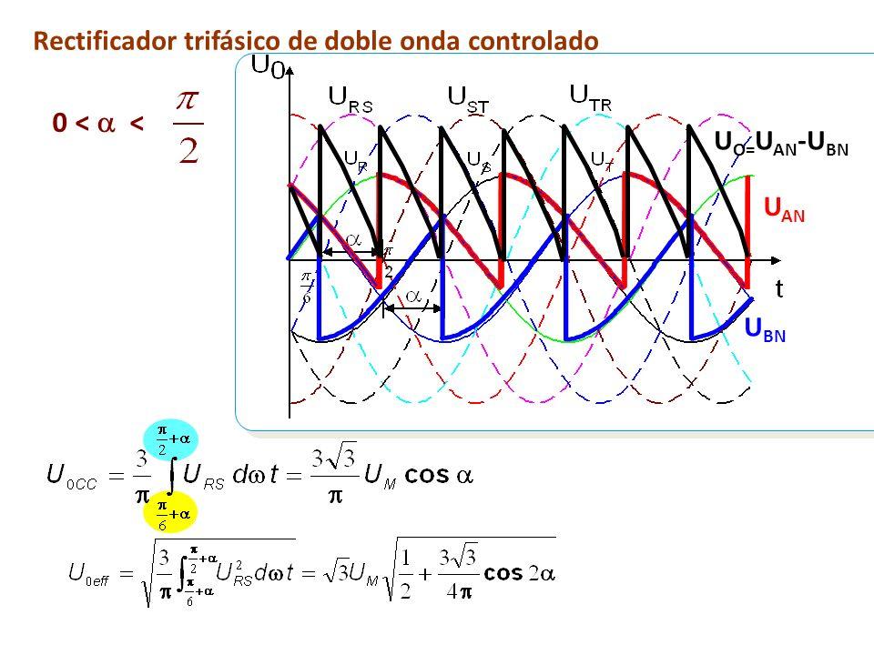 Rectificador trifásico de doble onda controlado U AN U BN U O= U AN -U BN 0 < <