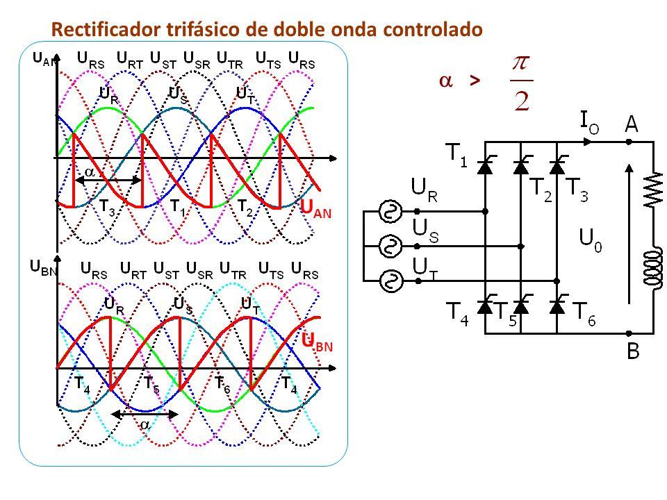 Rectificador trifásico de doble onda controlado U AN U BN >