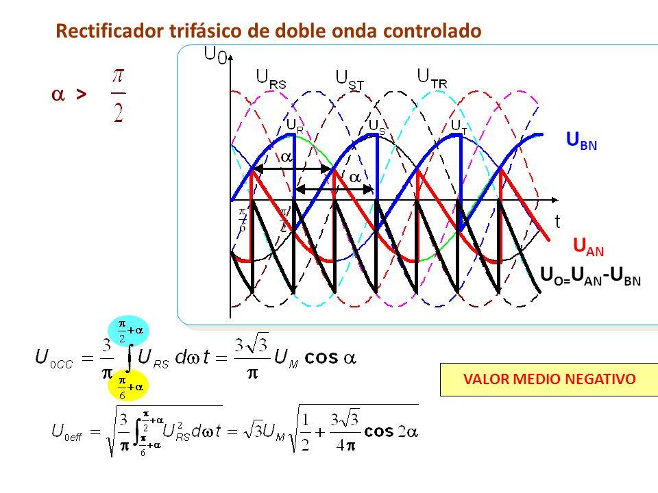 Rectificador trifásico de doble onda controlado U AN U BN U O= U AN -U BN > VALOR MEDIO NEGATIVO