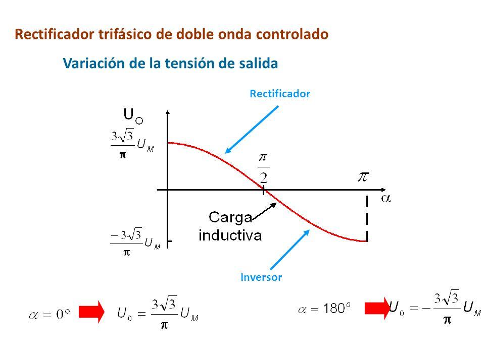 Variación de la tensión de salida Inversor Rectificador Rectificador trifásico de doble onda controlado