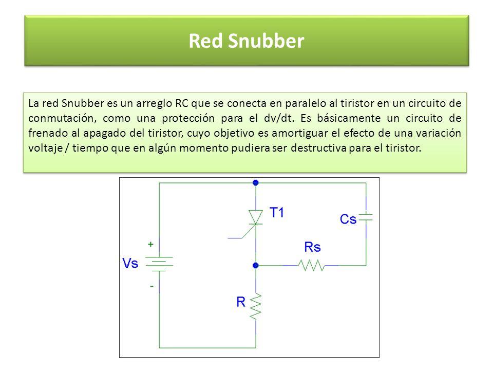 Red Snubber La red Snubber es un arreglo RC que se conecta en paralelo al tiristor en un circuito de conmutación, como una protección para el dv/dt. E