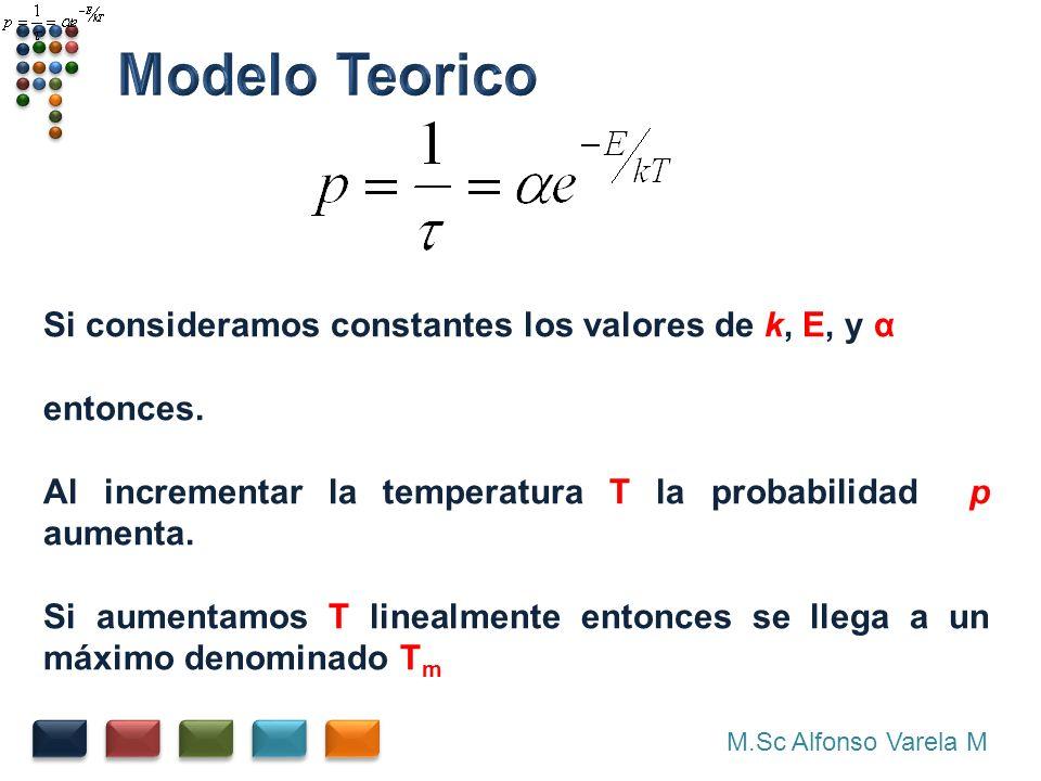 M.Sc Alfonso Varela M Si consideramos constantes los valores de k, E, y α entonces. Al incrementar la temperatura T la probabilidad p aumenta. Si aume