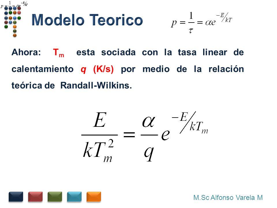 M.Sc Alfonso Varela M Ahora: T m esta sociada con la tasa linear de calentamiento q (K/s) por medio de la relación teórica de Randall-Wilkins.