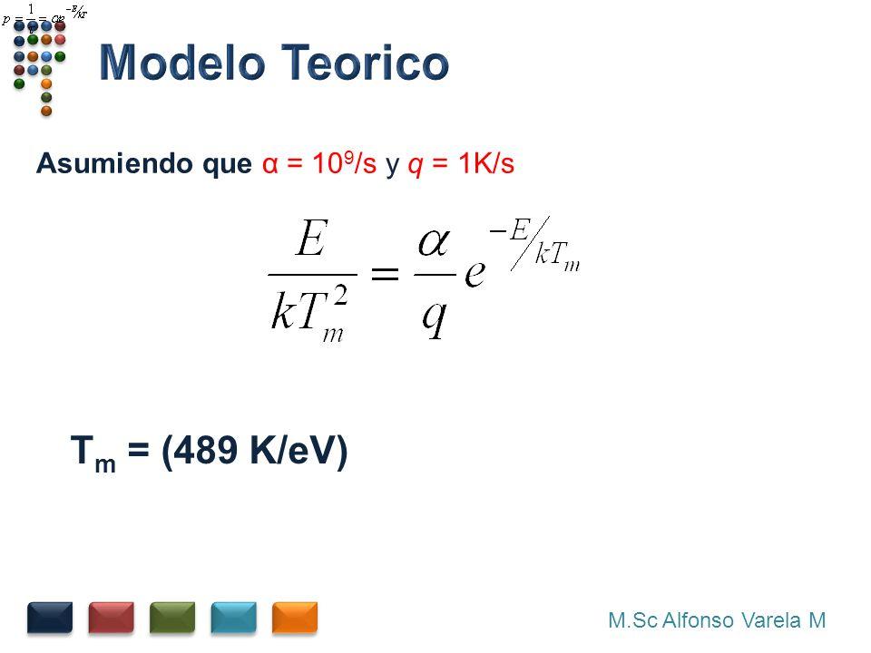 M.Sc Alfonso Varela M Asumiendo que α = 10 9 /s y q = 1K/s T m = (489 K/eV)