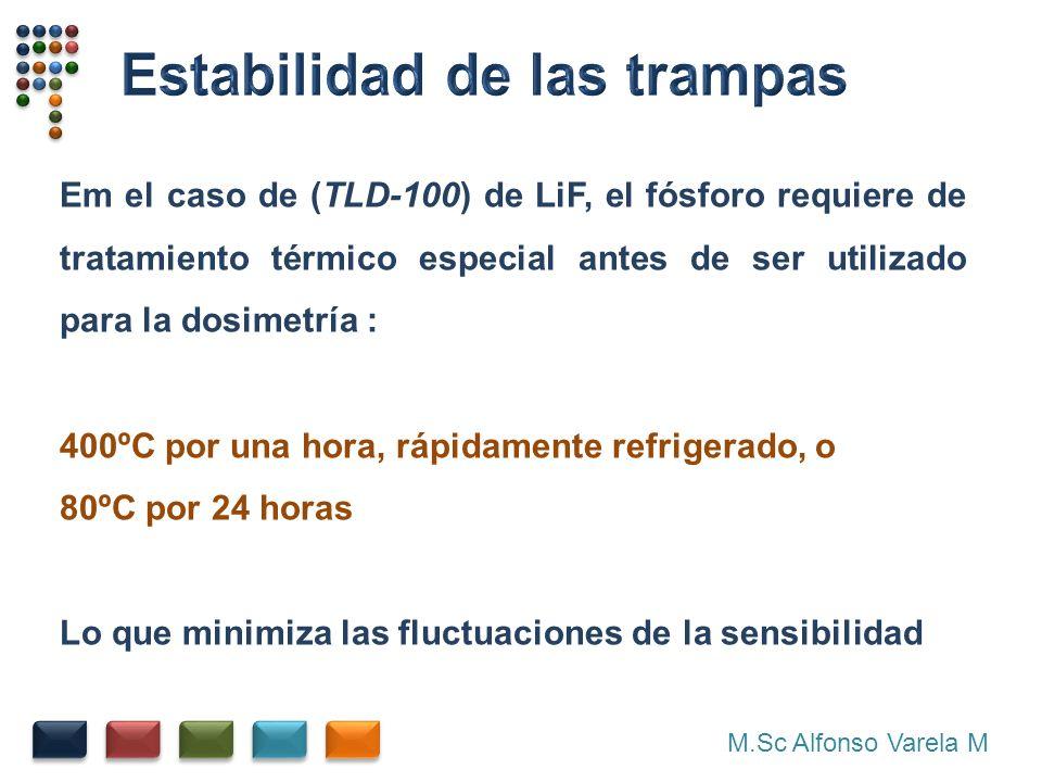 M.Sc Alfonso Varela M Em el caso de (TLD-100) de LiF, el fósforo requiere de tratamiento térmico especial antes de ser utilizado para la dosimetría : 400ºC por una hora, rápidamente refrigerado, o 80ºC por 24 horas Lo que minimiza las fluctuaciones de la sensibilidad
