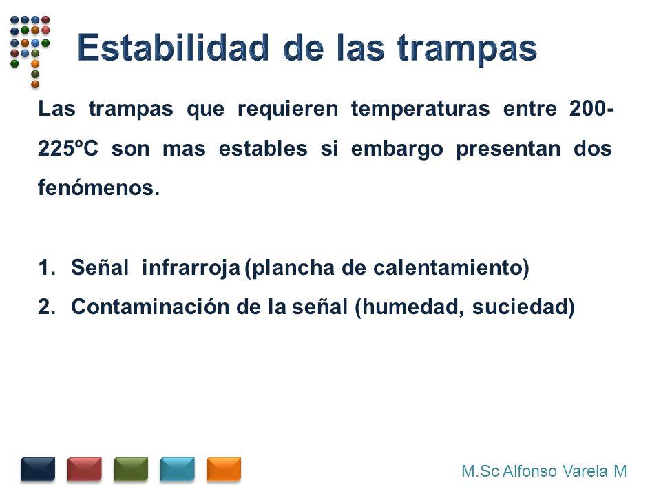 M.Sc Alfonso Varela M Las trampas que requieren temperaturas entre 200- 225ºC son mas estables si embargo presentan dos fenómenos. 1.Señal infrarroja