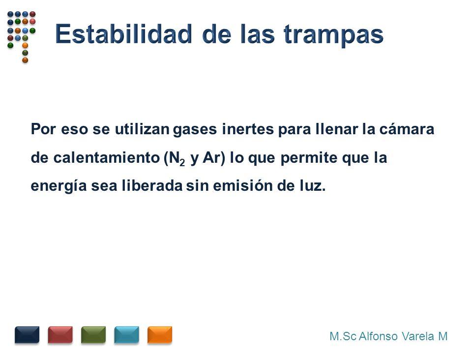 M.Sc Alfonso Varela M Por eso se utilizan gases inertes para llenar la cámara de calentamiento (N 2 y Ar) lo que permite que la energía sea liberada s