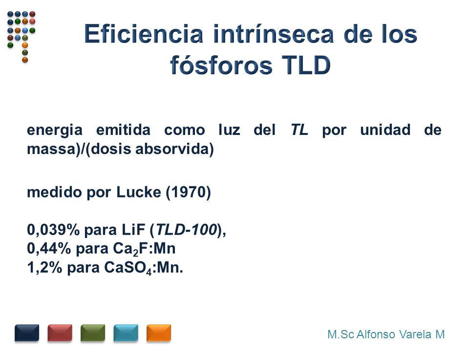 M.Sc Alfonso Varela M energia emitida como luz del TL por unidad de massa)/(dosis absorvida) medido por Lucke (1970) 0,039% para LiF (TLD-100), 0,44%