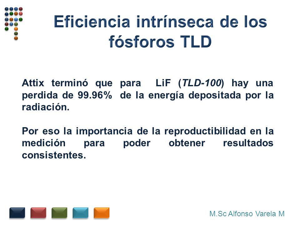 M.Sc Alfonso Varela M Attix terminó que para LiF (TLD-100) hay una perdida de 99.96% de la energía depositada por la radiación.