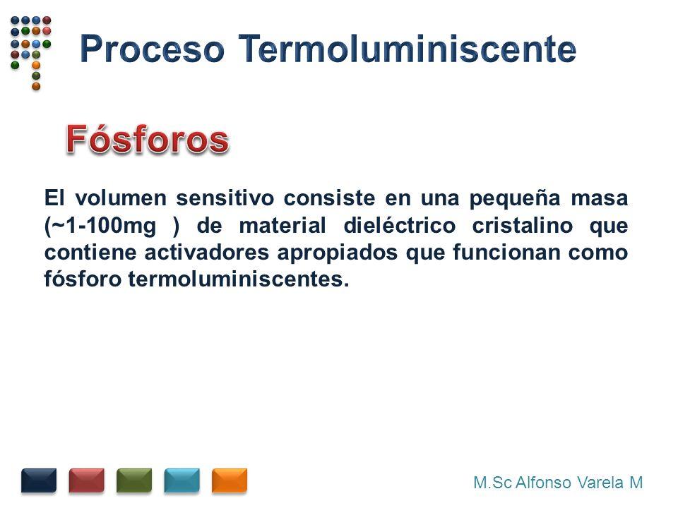 M.Sc Alfonso Varela M El volumen sensitivo consiste en una pequeña masa (~1-100mg ) de material dieléctrico cristalino que contiene activadores apropiados que funcionan como fósforo termoluminiscentes.