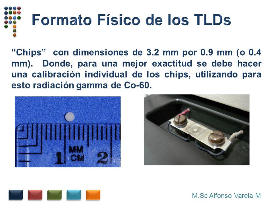 M.Sc Alfonso Varela M Chips con dimensiones de 3.2 mm por 0.9 mm (o 0.4 mm).