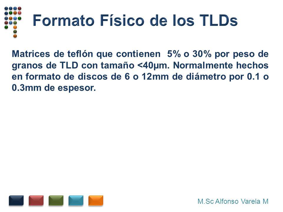 M.Sc Alfonso Varela M Matrices de teflón que contienen 5% o 30% por peso de granos de TLD con tamaño <40µm. Normalmente hechos en formato de discos de