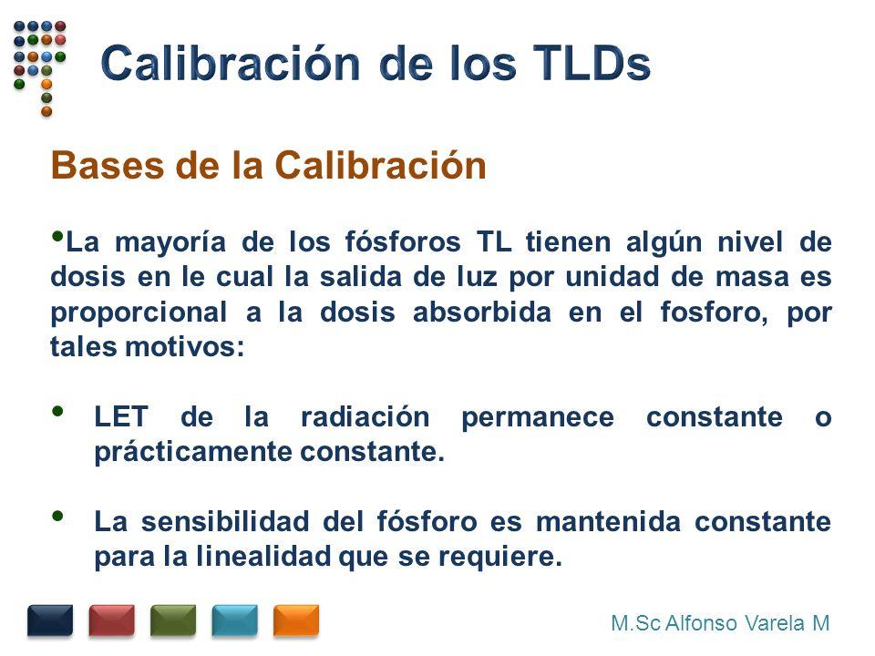 M.Sc Alfonso Varela M Bases de la Calibración La mayoría de los fósforos TL tienen algún nivel de dosis en le cual la salida de luz por unidad de masa es proporcional a la dosis absorbida en el fosforo, por tales motivos: LET de la radiación permanece constante o prácticamente constante.