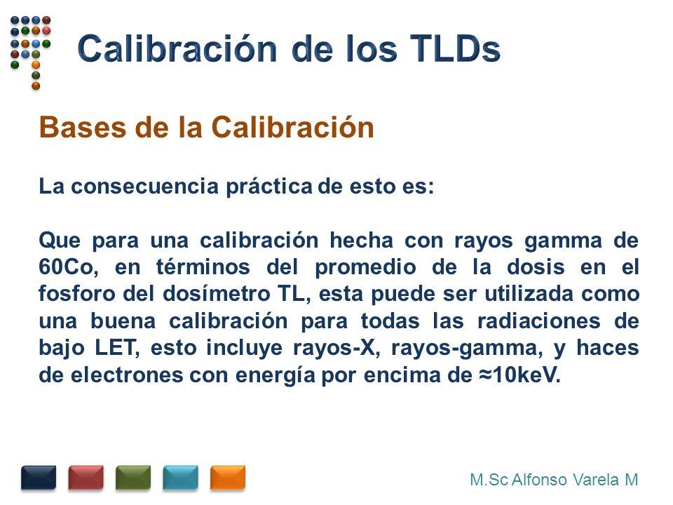 M.Sc Alfonso Varela M Bases de la Calibración La consecuencia práctica de esto es: Que para una calibración hecha con rayos gamma de 60Co, en términos del promedio de la dosis en el fosforo del dosímetro TL, esta puede ser utilizada como una buena calibración para todas las radiaciones de bajo LET, esto incluye rayos-X, rayos-gamma, y haces de electrones con energía por encima de 10keV.