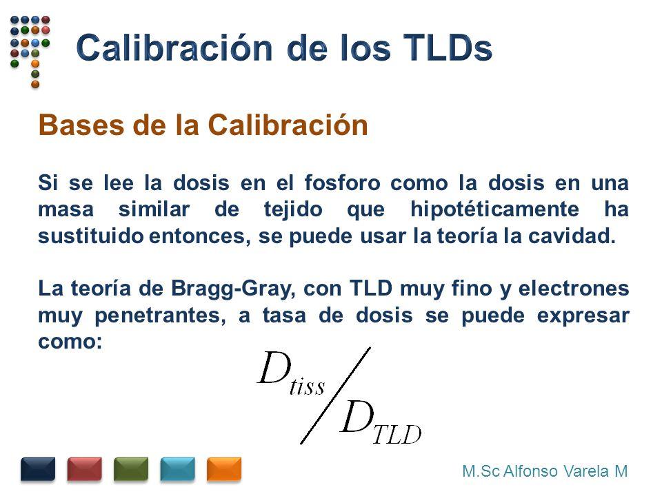 M.Sc Alfonso Varela M Bases de la Calibración Si se lee la dosis en el fosforo como la dosis en una masa similar de tejido que hipotéticamente ha sustituido entonces, se puede usar la teoría la cavidad.