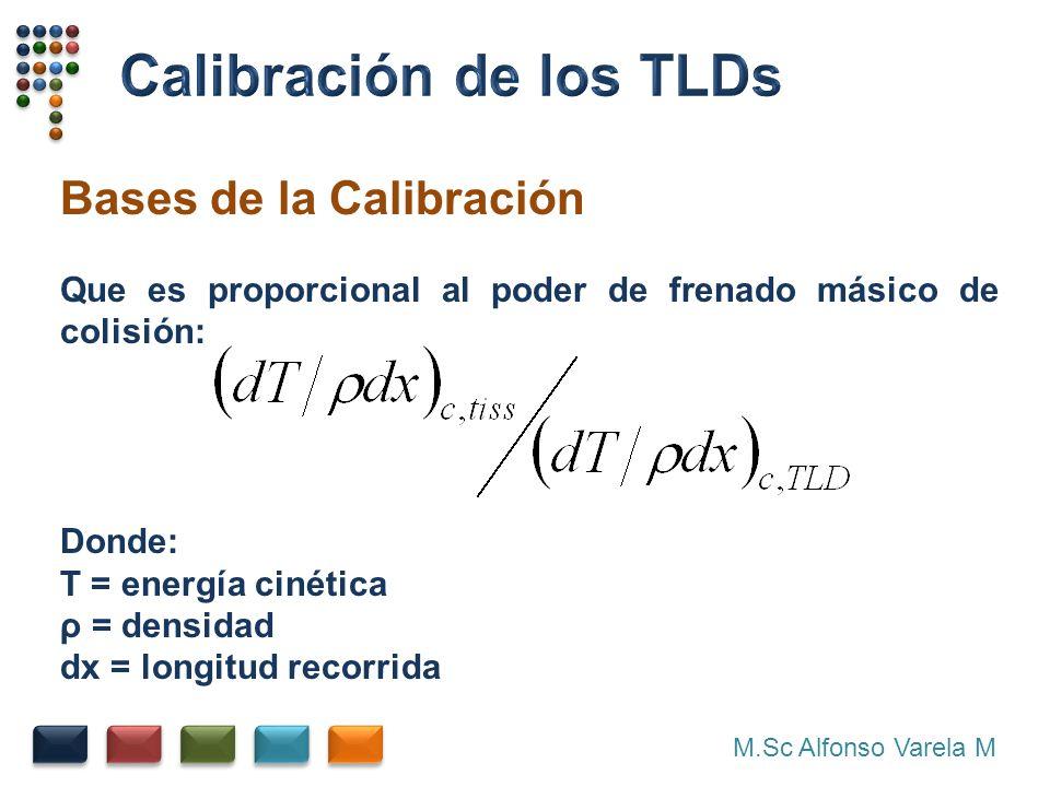 M.Sc Alfonso Varela M Bases de la Calibración Que es proporcional al poder de frenado másico de colisión: Donde: T = energía cinética ρ = densidad dx = longitud recorrida