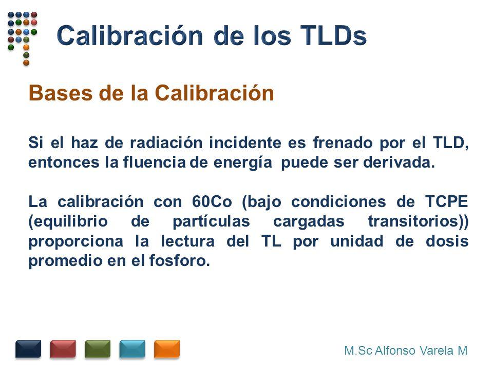 M.Sc Alfonso Varela M Bases de la Calibración Si el haz de radiación incidente es frenado por el TLD, entonces la fluencia de energía puede ser derivada.