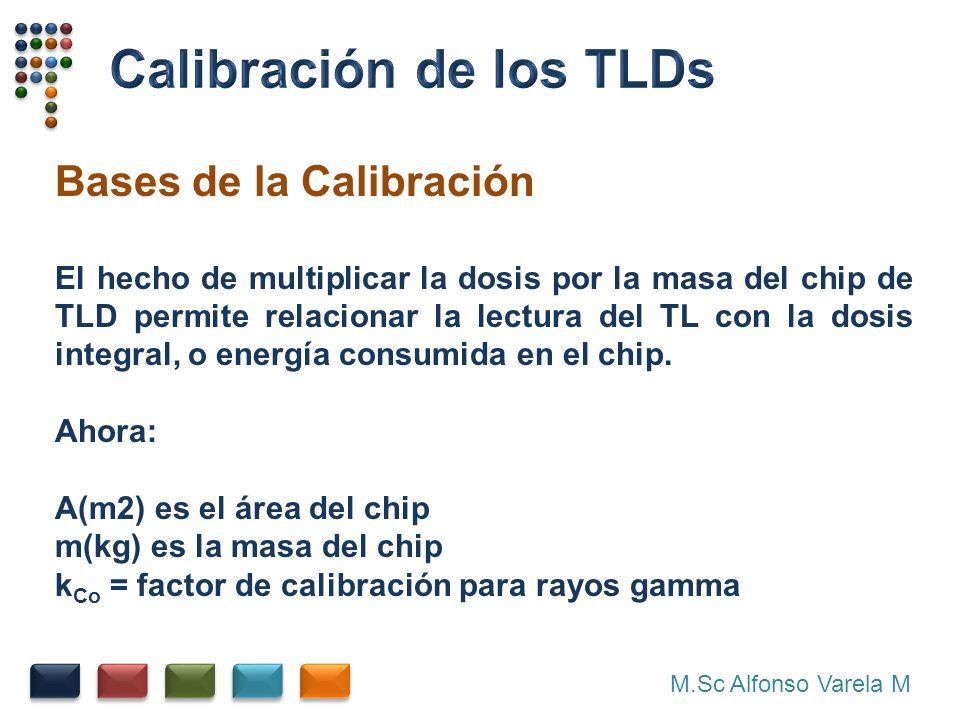 M.Sc Alfonso Varela M Bases de la Calibración El hecho de multiplicar la dosis por la masa del chip de TLD permite relacionar la lectura del TL con la dosis integral, o energía consumida en el chip.