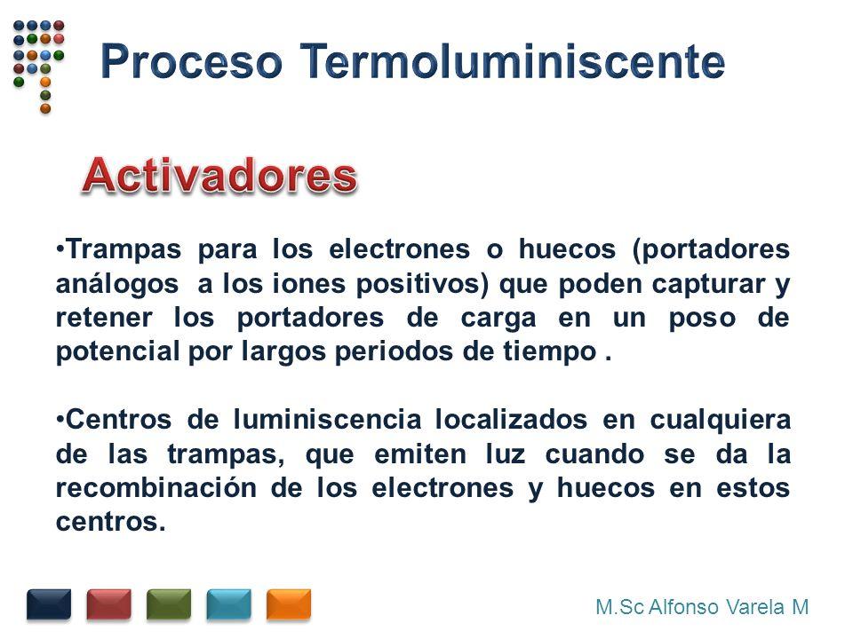 M.Sc Alfonso Varela M Trampas para los electrones o huecos (portadores análogos a los iones positivos) que poden capturar y retener los portadores de carga en un poso de potencial por largos periodos de tiempo.