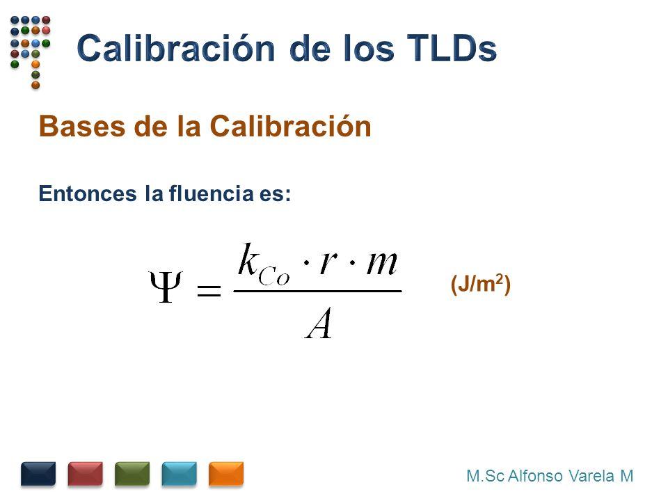 M.Sc Alfonso Varela M Bases de la Calibración Entonces la fluencia es: (J/m 2 )