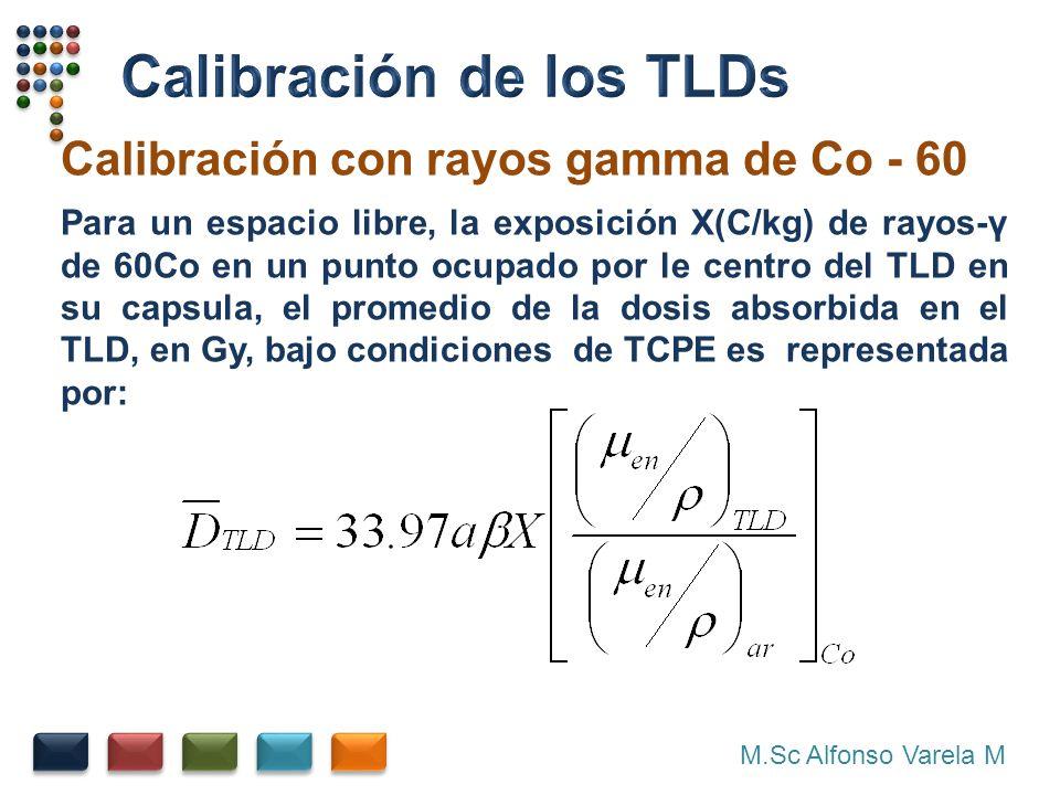 M.Sc Alfonso Varela M Calibración con rayos gamma de Co - 60 Para un espacio libre, la exposición X(C/kg) de rayos-γ de 60Co en un punto ocupado por le centro del TLD en su capsula, el promedio de la dosis absorbida en el TLD, en Gy, bajo condiciones de TCPE es representada por:
