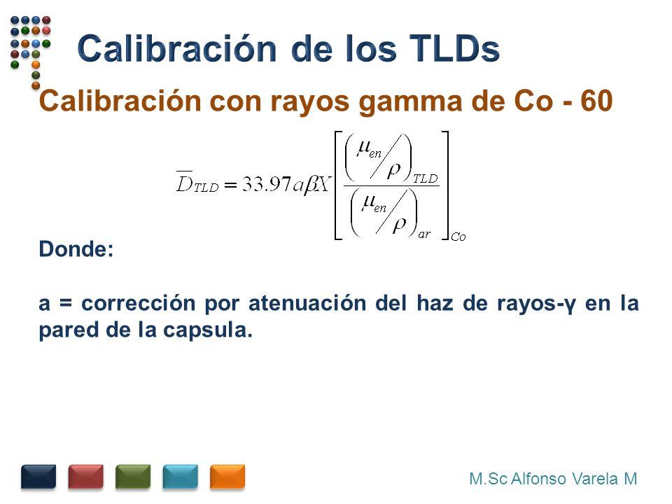 M.Sc Alfonso Varela M Calibración con rayos gamma de Co - 60 Donde: a = corrección por atenuación del haz de rayos-γ en la pared de la capsula.