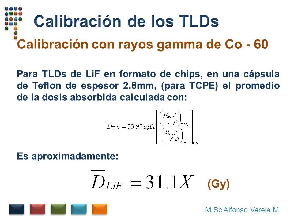 M.Sc Alfonso Varela M Calibración con rayos gamma de Co - 60 Para TLDs de LiF en formato de chips, en una cápsula de Teflon de espesor 2.8mm, (para TCPE) el promedio de la dosis absorbida calculada con: Es aproximadamente: (Gy)