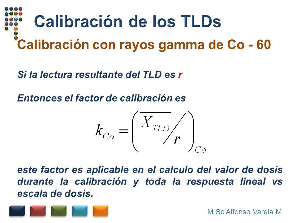 M.Sc Alfonso Varela M Calibración con rayos gamma de Co - 60 Si la lectura resultante del TLD es r Entonces el factor de calibración es este factor es aplicable en el calculo del valor de dosis durante la calibración y toda la respuesta lineal vs escala de dosis.