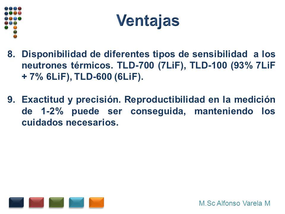 M.Sc Alfonso Varela M 8.Disponibilidad de diferentes tipos de sensibilidad a los neutrones térmicos. TLD-700 (7LiF), TLD-100 (93% 7LiF + 7% 6LiF), TLD