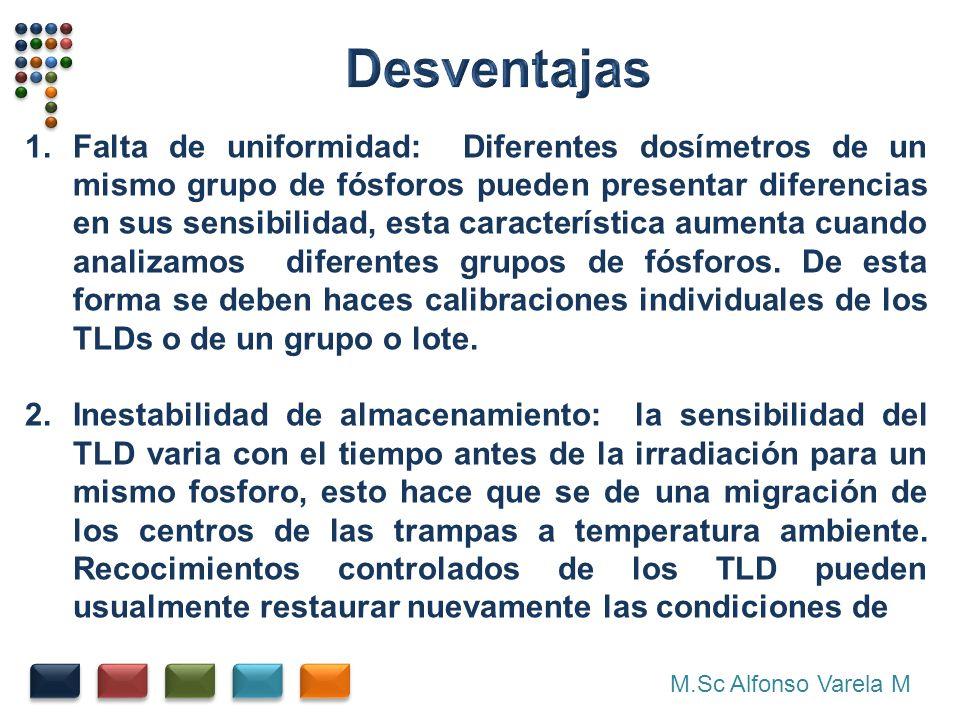M.Sc Alfonso Varela M 1.Falta de uniformidad: Diferentes dosímetros de un mismo grupo de fósforos pueden presentar diferencias en sus sensibilidad, esta característica aumenta cuando analizamos diferentes grupos de fósforos.