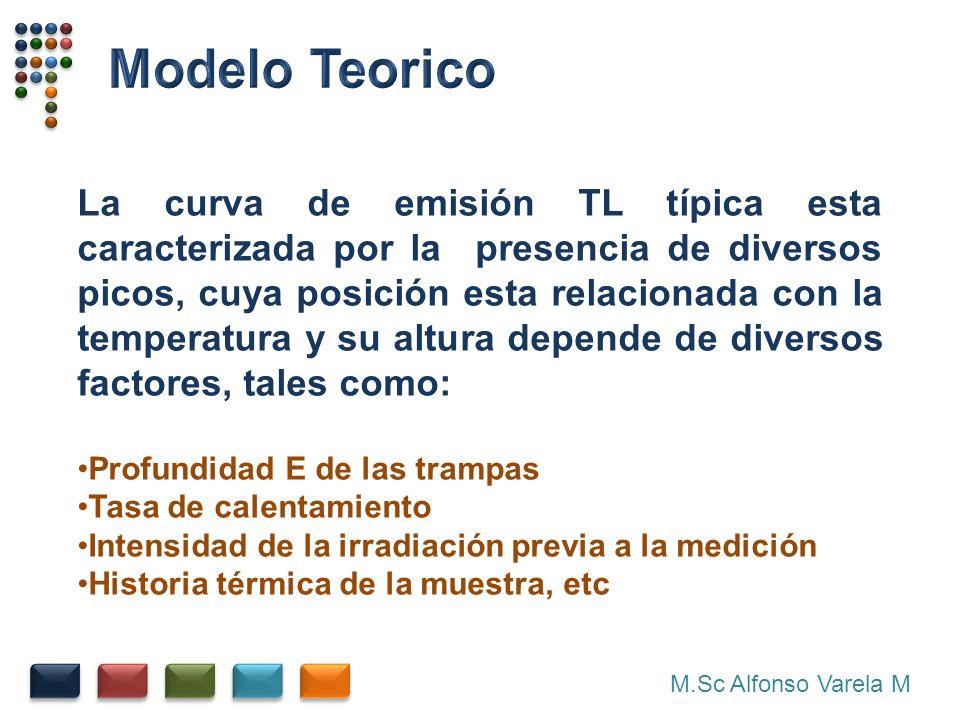 M.Sc Alfonso Varela M La curva de emisión TL típica esta caracterizada por la presencia de diversos picos, cuya posición esta relacionada con la temperatura y su altura depende de diversos factores, tales como: Profundidad E de las trampas Tasa de calentamiento Intensidad de la irradiación previa a la medición Historia térmica de la muestra, etc