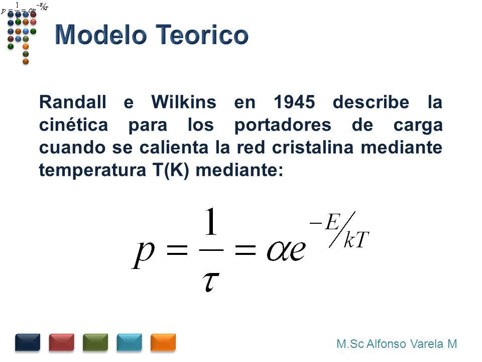 M.Sc Alfonso Varela M Randall e Wilkins en 1945 describe la cinética para los portadores de carga cuando se calienta la red cristalina mediante temperatura T(K) mediante: