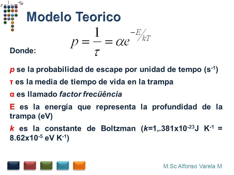M.Sc Alfonso Varela M Donde: p se la probabilidad de escape por unidad de tempo (s -1 ) τ es la media de tiempo de vida en la trampa α es llamado factor frecüência E es la energía que representa la profundidad de la trampa (eV) k es la constante de Boltzman (k=1,.381x10 -23 J K -1 = 8.62x10 -5 eV K -1 )