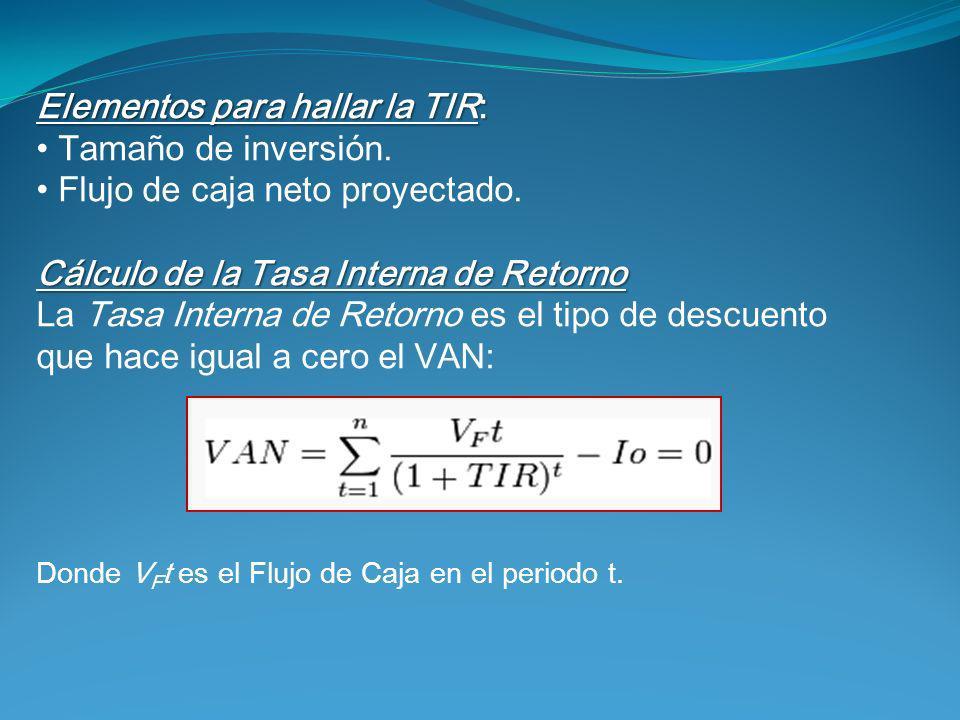 Elementos para hallar la TIR: Tamaño de inversión. Flujo de caja neto proyectado. Cálculo de la Tasa Interna de Retorno La Tasa Interna de Retorno es