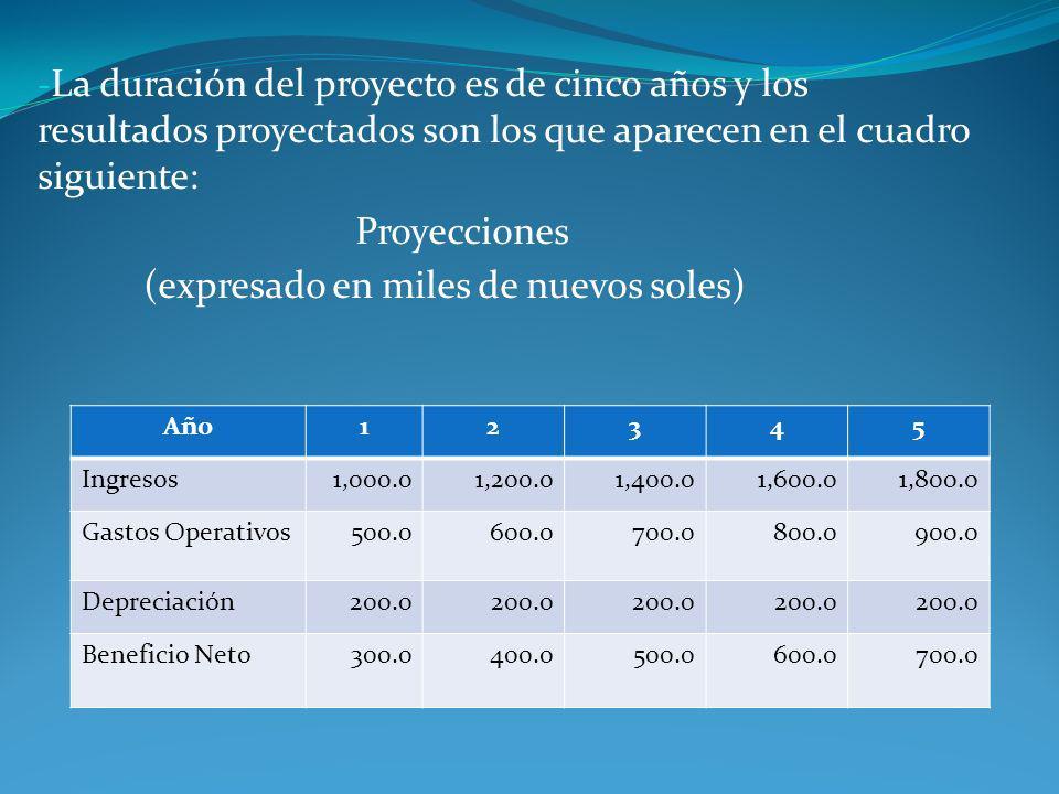 - La duración del proyecto es de cinco años y los resultados proyectados son los que aparecen en el cuadro siguiente: Proyecciones (expresado en miles