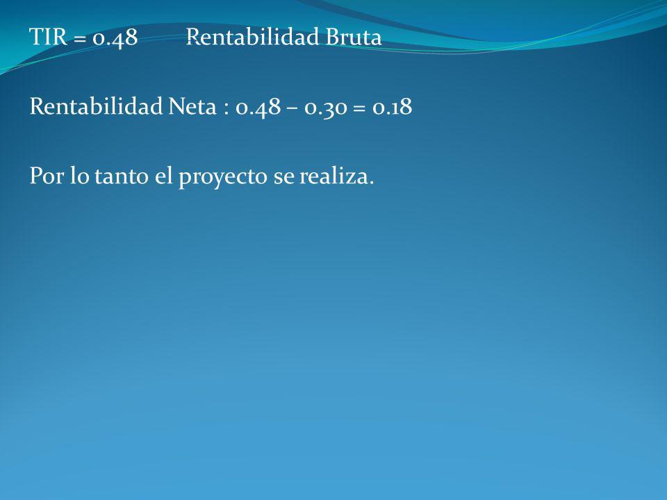 TIR = 0.48 Rentabilidad Bruta Rentabilidad Neta : 0.48 – 0.30 = 0.18 Por lo tanto el proyecto se realiza.