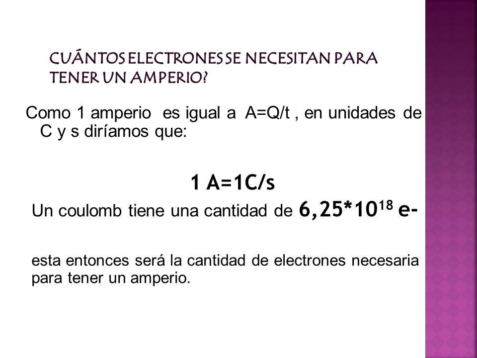 Como 1 amperio es igual a A=Q/t, en unidades de C y s diríamos que: 1 A=1C/s Un coulomb tiene una cantidad de 6,25*10 18 e- esta entonces será la cantidad de electrones necesaria para tener un amperio.