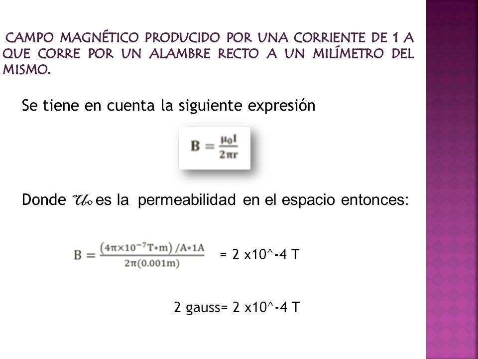 Se tiene en cuenta la siguiente expresión Donde U0 es la permeabilidad en el espacio entonces: = 2 x10^-4 T 2 gauss= 2 x10^-4 T