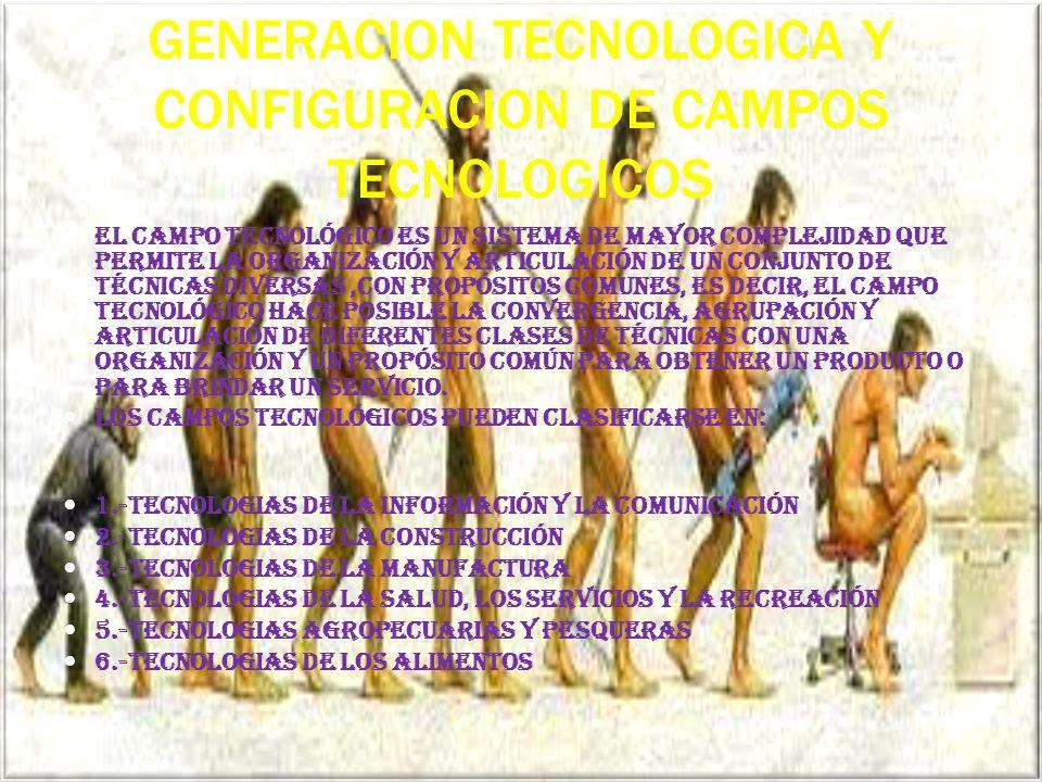 GENERACION TECNOLOGICA Y CONFIGURACION DE CAMPOS TECNOLOGICOS El campo tecnológico es un sistema de mayor complejidad que permite la organización y articulación de un conjunto de técnicas diversas,con propósitos comunes, es decir, el campo tecnológico hace posible la convergencia, agrupación y articulación de diferentes clases de técnicas con una organización y un propósito común para obtener un producto o para brindar un servicio.